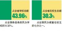 广东教育新法出台 9月起民办学校可自主确立收费标准 - 新浪广东