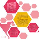 广州出台民营经济20条 细分83项政策措施 - 新浪广东