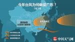 第17号台风古超生成 是否登录存在很多不确定因素 - 新浪广东