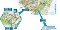北站将建容纳28万人新城 - 广东大洋网