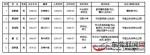 市管干部任前公示通告 胡毅峰等5位同志拟提拔使用 - News.Timedg.Com