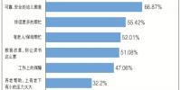 """最新《二孩焦虑指数调查报告》显示 四成二孩家庭""""养老焦虑"""" - 广东大洋网"""