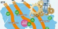 以习近平总书记重要讲话精神引领东莞全面深化改革 - News.Timedg.Com