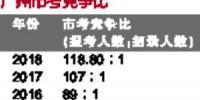 广州市公务员考试又创记录 最高1025人竞争一个职位 - 新浪广东