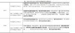 央行降准释放宽松信号:货币政策是否已经转向? - News.Timedg.Com