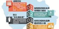 """东莞将设立""""市长商标奖"""" 深入实施商标品牌战略 - News.Timedg.Com"""