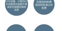 通知!广州出租车新规开始征求意见!遇到这些情形可直接拒付! - News.Timedg.Com
