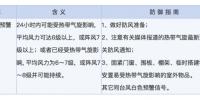 台风将到货!广州发布台风蓝色预警 - 广东大洋网