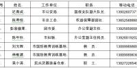 东莞市征兵办公布廉洁征兵监督举报方式 - News.Timedg.Com
