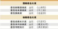 """传统文化、影游联动成就""""国漫"""" - 广东大洋网"""