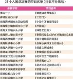 佛山首届少儿粤剧艺术节总决赛26日举行 - 体育局