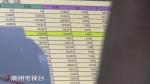 潮安警方破获一宗涉案金额6.6亿特大网络赌博案 - 新浪广东