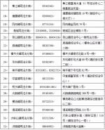 东莞计划选任1814名人民陪审员!权威公告来了! - News.Timedg.Com