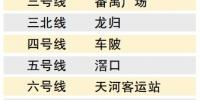 """三号线最多""""大头虾""""!广州市民:失物是被人挤掉的 - 新浪广东"""