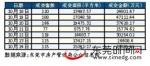 东莞楼市数据周报:住宅成交升温 - News.Timedg.Com