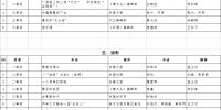 第十一届东莞新闻奖(2017年度) 评选结果揭晓 - News.Timedg.Com