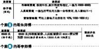 """广交白云两公司改革""""份子钱"""" 实施清分模式 收入笔笔清晰 - 广东大洋网"""