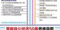 """东莞大新闻!""""非公经济50条""""出炉,条条都是干货! - News.Timedg.Com"""