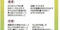 """东莞市民运动会擦亮""""运动之城""""城市名片 - 体育局"""