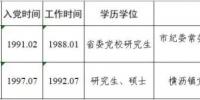 人事快讯 | 黄键、赵智佳同志拟提拔使用 - News.Timedg.Com
