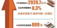 一季度东莞外贸、招商双增长 - News.Timedg.Com