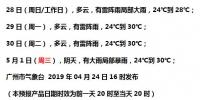 午后有雷暴大风+冰雹!广州将迎新一轮大到暴雨过程 - 广东大洋网