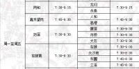 下周二起,广州地铁这条线新增、调整6个常态化限流车站 - 广东大洋网
