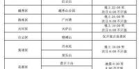 今年重阳节怎么过?广州重阳登高最全攻略来了! - News.Timedg.Com