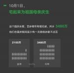 假期宅 国庆微信数据:近3500万人单日未走百步 - News.Timedg.Com