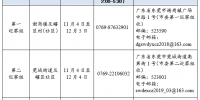 十四届东莞市委第八轮巡察完成第二批单位进驻 - News.Timedg.Com