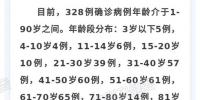 截至2020年2月13日24时广州市新冠肺炎疫情情况 - 新浪广东