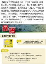 暴雨黄色预警!午后广州或有雷雨大风 - 广东大洋网