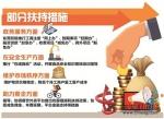 东莞市市场监管局出台17项措施,加大对个体工商户扶持力度 - News.Timedg.Com
