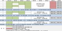 """广州3月31日起恢复实施""""开四停四"""" - 广东大洋网"""