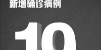 19!还是不能大意! - News.Timedg.Com
