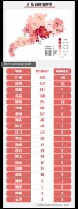 4月4日广东新增境外输入3例 境外输入关联病例5例 - 新浪广东