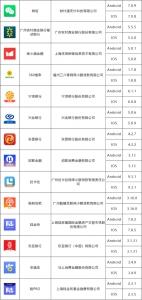 这些备案的金融APP更安全 发现精彩领衔银行业APP - 新浪广东