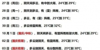 广州气象局提醒你:降水持续,雨雾天气出行注意安全 - 广东大洋网