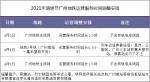 避堵指南来了!今日16时,广州中心城区车辆将明显增多 - 广东大洋网