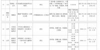 祭扫出行更方便!广州开行36条清明如约巴士专线 - 广东大洋网