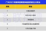 涨了!广州2021年春季求职期平均薪酬9623元/月 - 广东大洋网