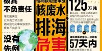 日本副首相:喝处理过的核废水没事!日本网友:你先喝 - News.Timedg.Com