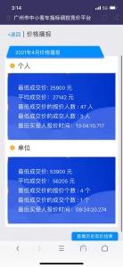 4月粤A车牌个人平均成交价突破27000元 - 广东大洋网