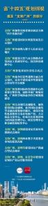 """广州都市圈""""提质瘦身""""——解码省""""十四五""""规划纲要中广州的""""大机遇"""" - 广东大洋网"""