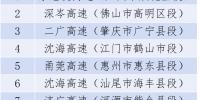 五一假期即将来临 广东预计30日17时起迎出行高峰 - 新浪广东
