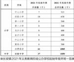 长安镇2021年义务教育阶段学校招生入学报名通知出炉 - News.Timedg.Com