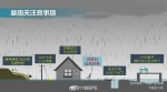 下午强对流天气或来临!广州多区发布雷雨大风黄色预警 - 广东大洋网