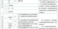 番禺区今年来穗人员随迁子女积分制入学申请13日起开始受理 - 广东大洋网